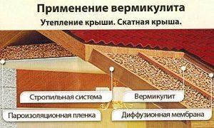 zasypka-kryshi